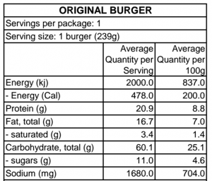 LOTF - Original Burger Food Label